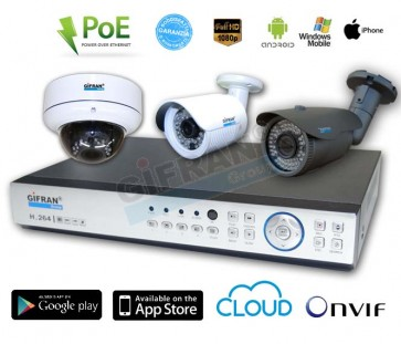 kit videosorveglianza IP preventivo